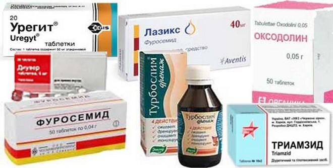 Мочегонные препараты для лечения водянки брюшины